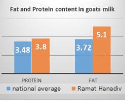 goat milk (2)